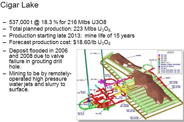 uranium-mining