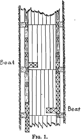vertical handling ore