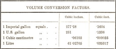 volume conversion factors