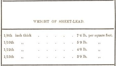weight of sheet lead