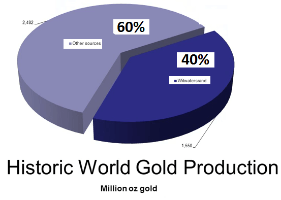 gold-produced-on-earth