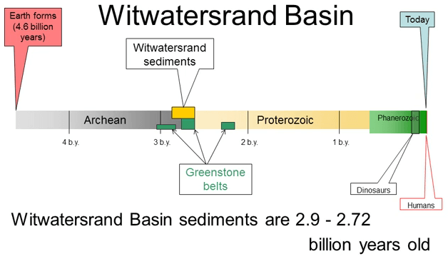 rocks-of-the-witwatersrand