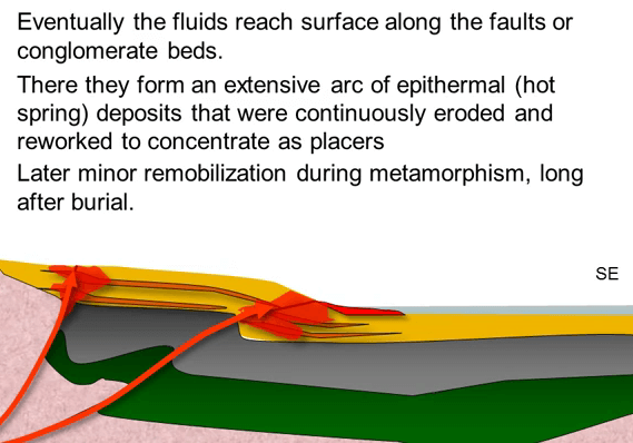the-central-rand-sediments