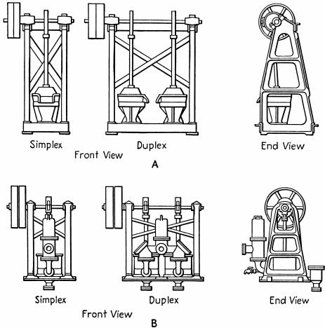 mineral processing dorrco pumps