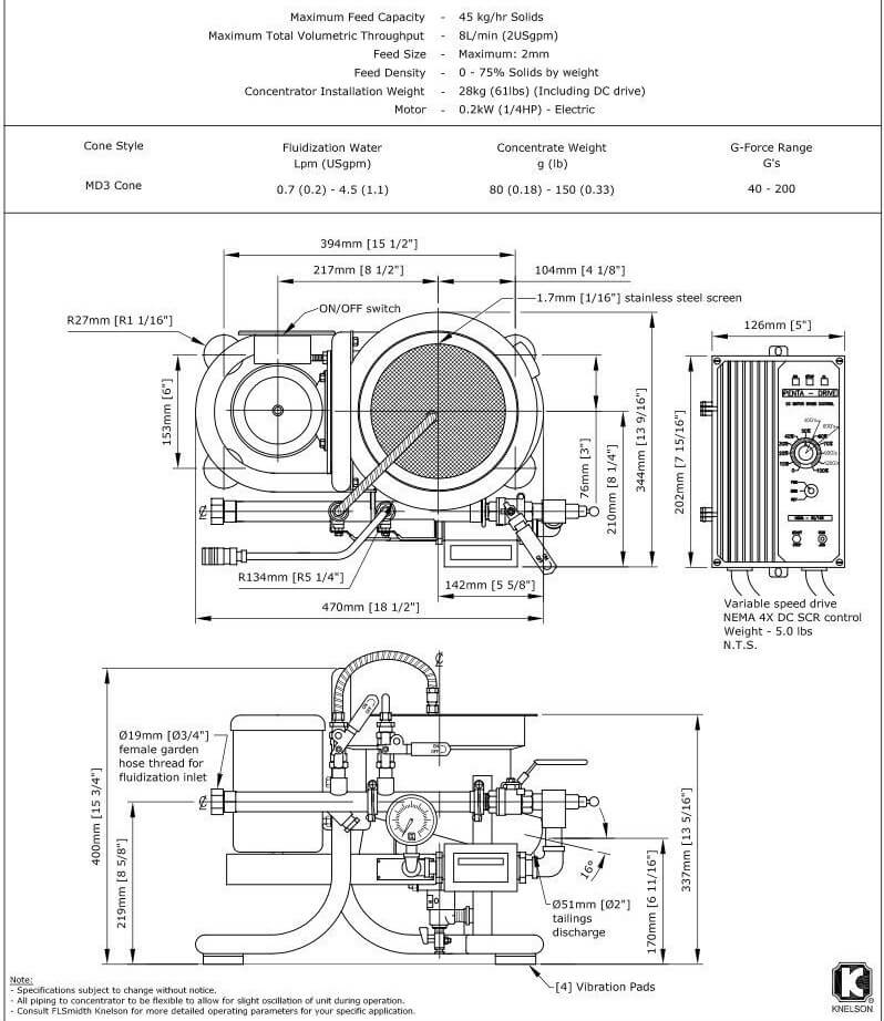 plans of a knelson concentrator for sale