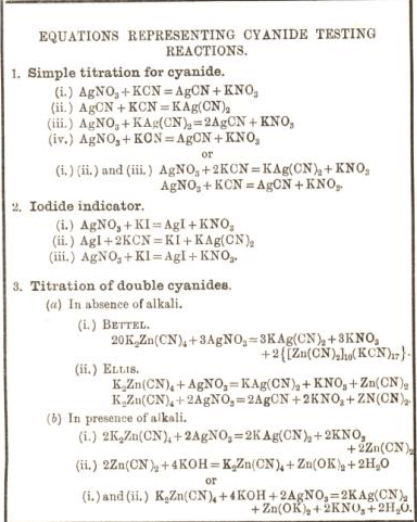 equation representing cyanide testing reactions 9