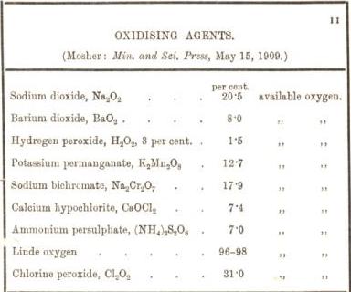 oxidising agents 11
