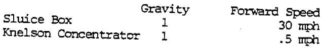 centrifugal concentration separation gravity