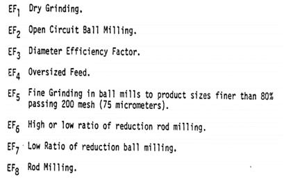 ball mill design formula