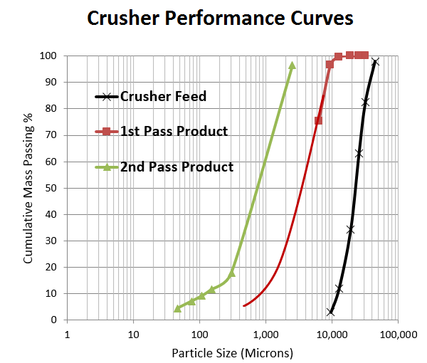 small_jaw_crusher_performance_graph
