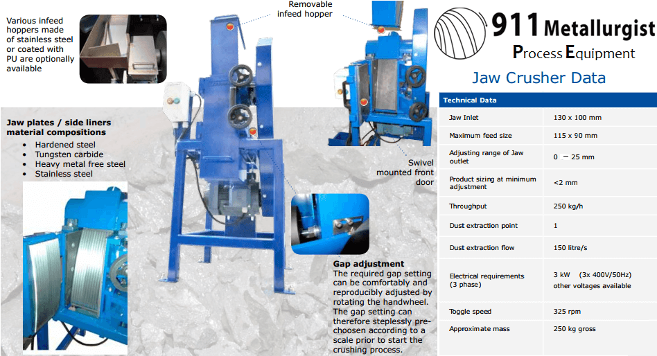 sample preparation by jaw crusher