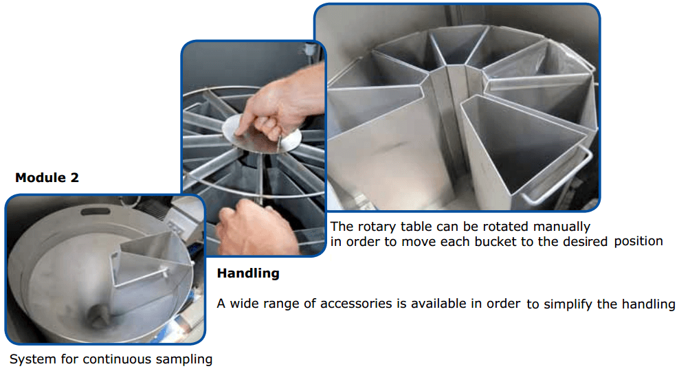 how to operate a rotary sample splitter