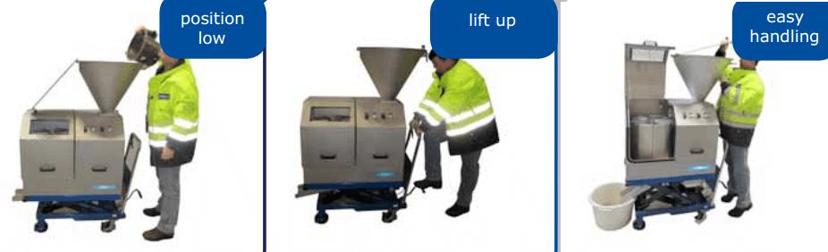 rotary sample splitter operation