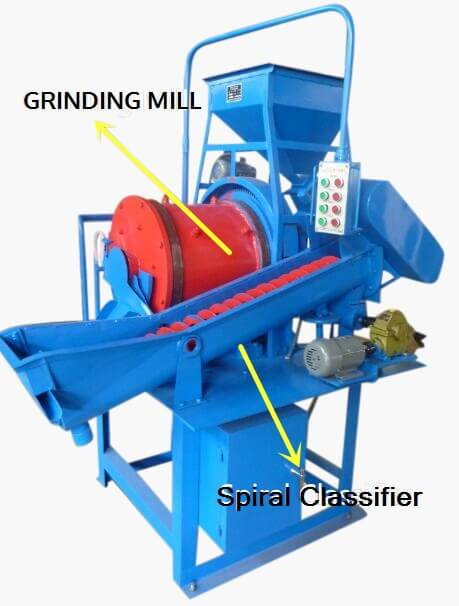 1 tpd grinding mill