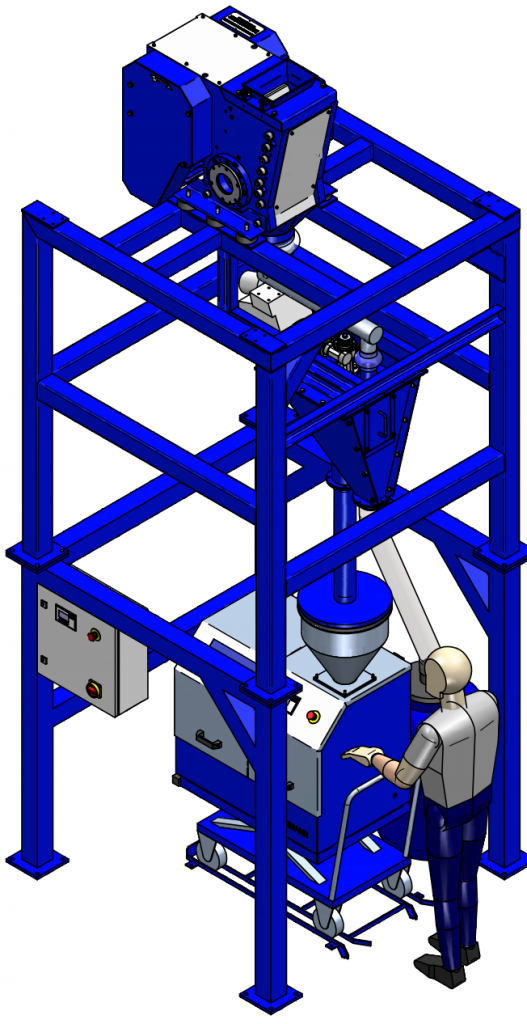 sample crushing & sampling equipment