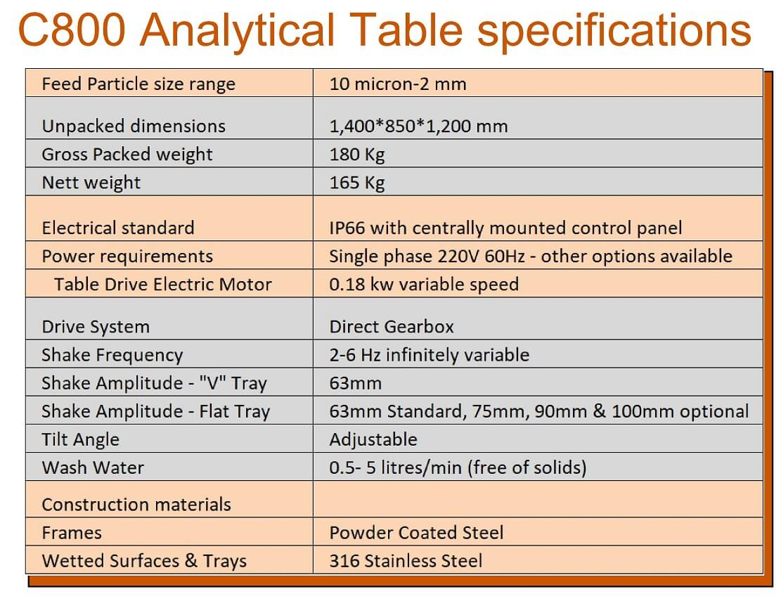 analytical table c-800