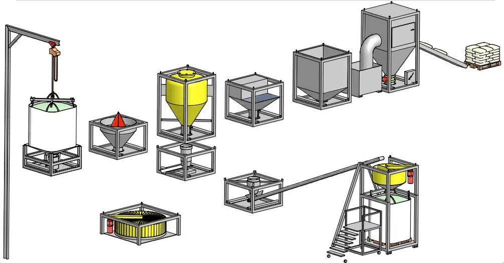 bulk bag preparation station