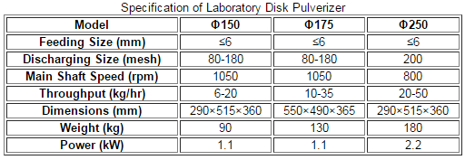 laboratory_sample_grinder