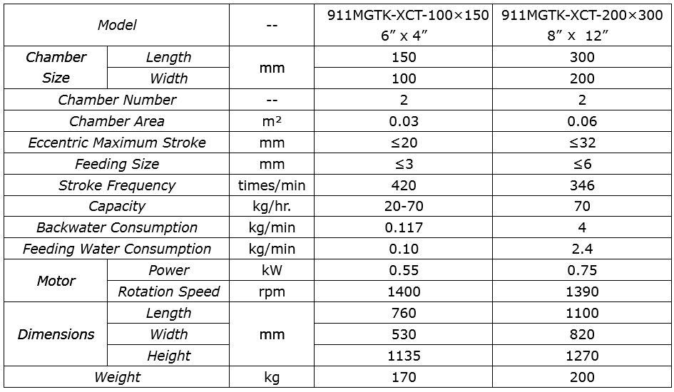 mineral_jig_specification