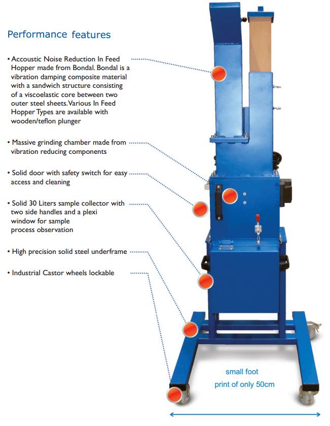 small cutting mill working principle