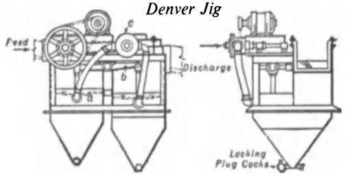 duplex mineral jig