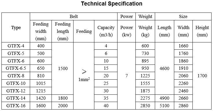 eddy_current_separator_specifications