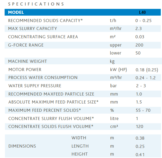 falcon_concentrator_specifications