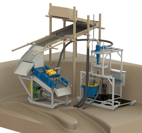 gold plant processing equipment