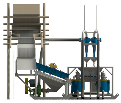 gold processing equipment (1)