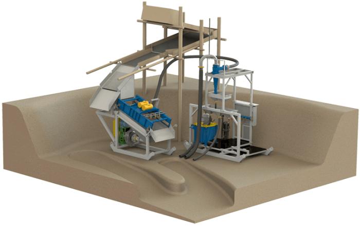 gold processing equipment (2)
