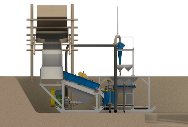 gold processing equipment (3)