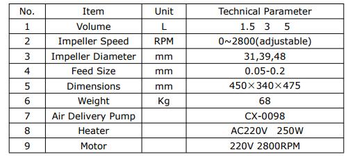 gold_leaching_test_agitator_unit
