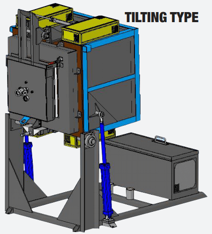 tilting_melting_furnace