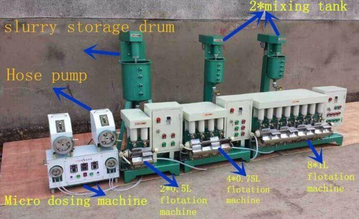 small laboratory test flotation circuit