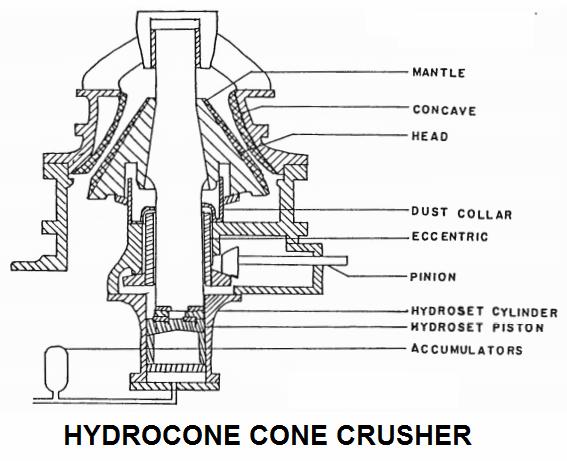 hydrocone