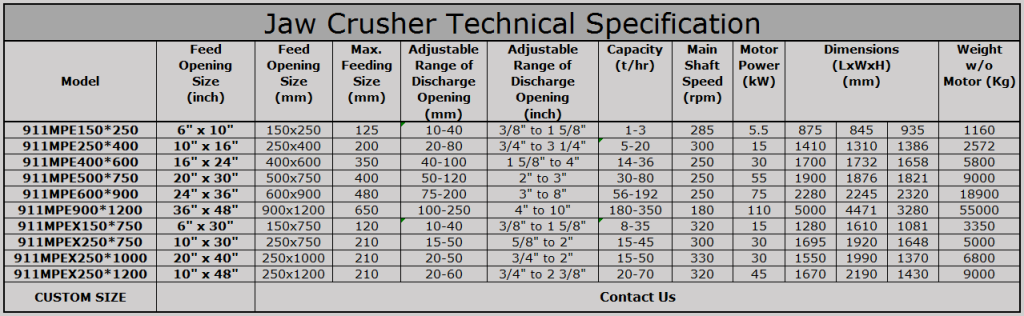 jaw_crusher_technical_specification