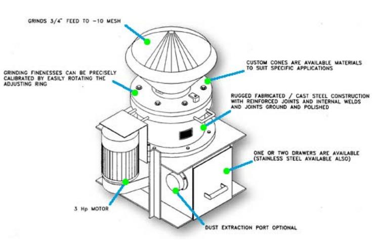 cone crusher diagram