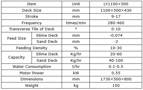 laboratory shaker table_dimensions