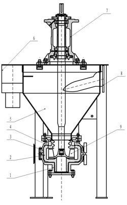 sala vertical froth pumps (1)