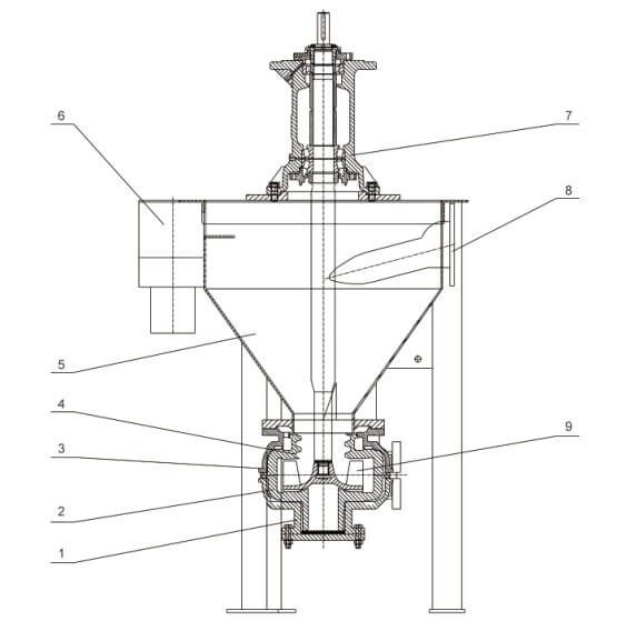 sala vertical froth pumps (2)