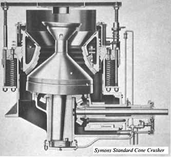 standard laboratory cone crusher