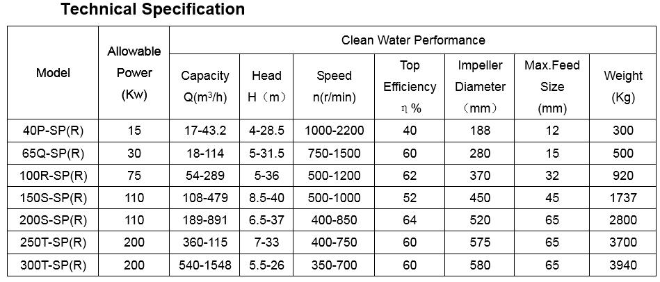vertical_sump_pump