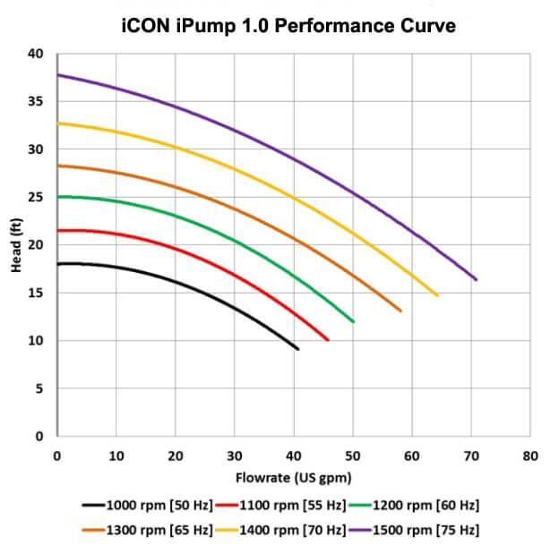 icon tank pump (1)
