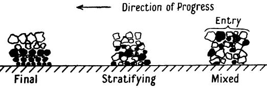 laboratory_shaker_table_working_principle