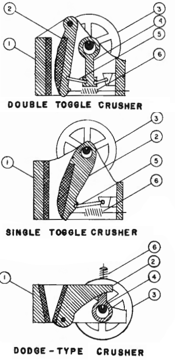 types_of_jaw_crushers