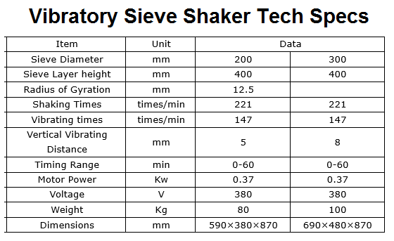 vibratory_sieve_shaker_technical_specifications