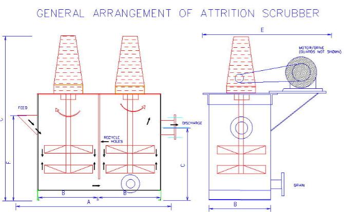 attrition scrubber general arrangement