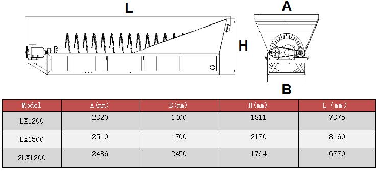 sand washing machine (1)