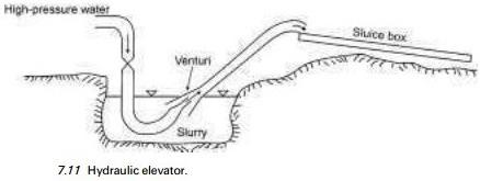 derocker -hydraulic