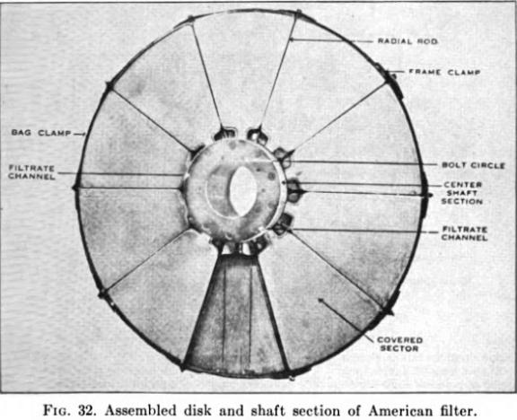 ceramic vacuum disk filter assembled
